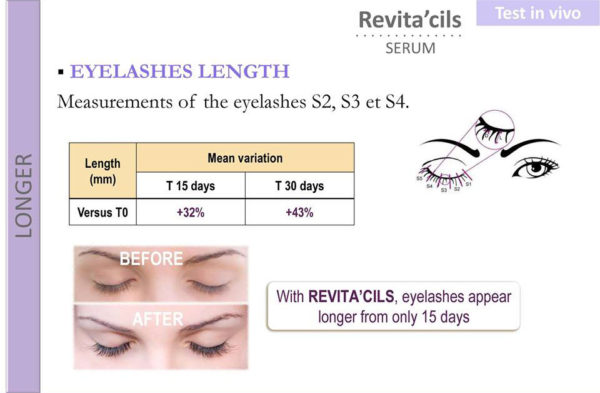 Vitry Eyelash Growth Serum Natural in Pakistan7