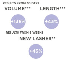 Vitry Eyelash Growth Serum Natural in Pakistan3